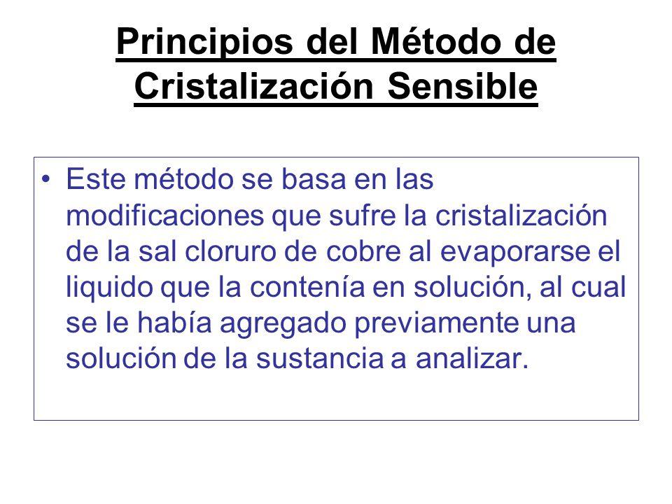 Principios del Método de Cristalización Sensible