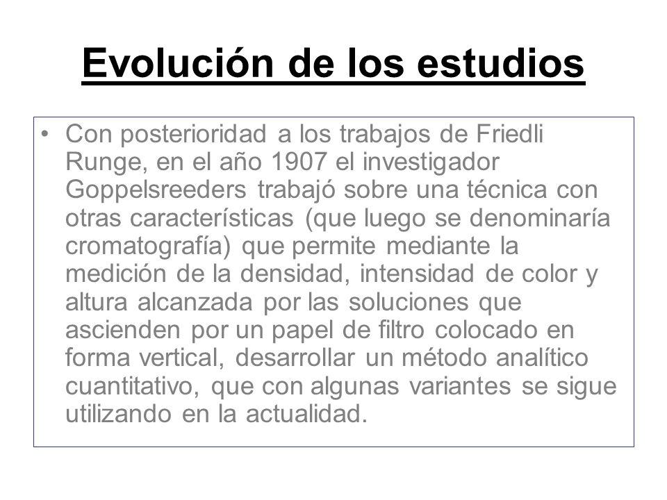 Evolución de los estudios