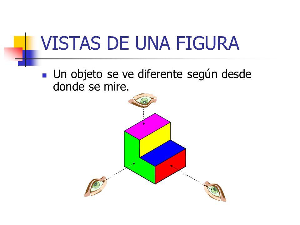 VISTAS DE UNA FIGURA Un objeto se ve diferente según desde donde se mire.