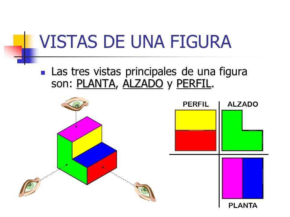 VISTAS DE UNA FIGURA Las tres vistas principales de una figura son: PLANTA, ALZADO y PERFIL. PERFIL.