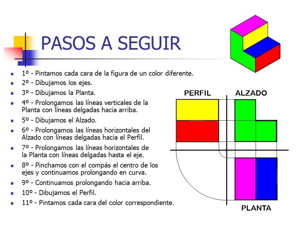 PASOS A SEGUIR PERFIL ALZADO PLANTA