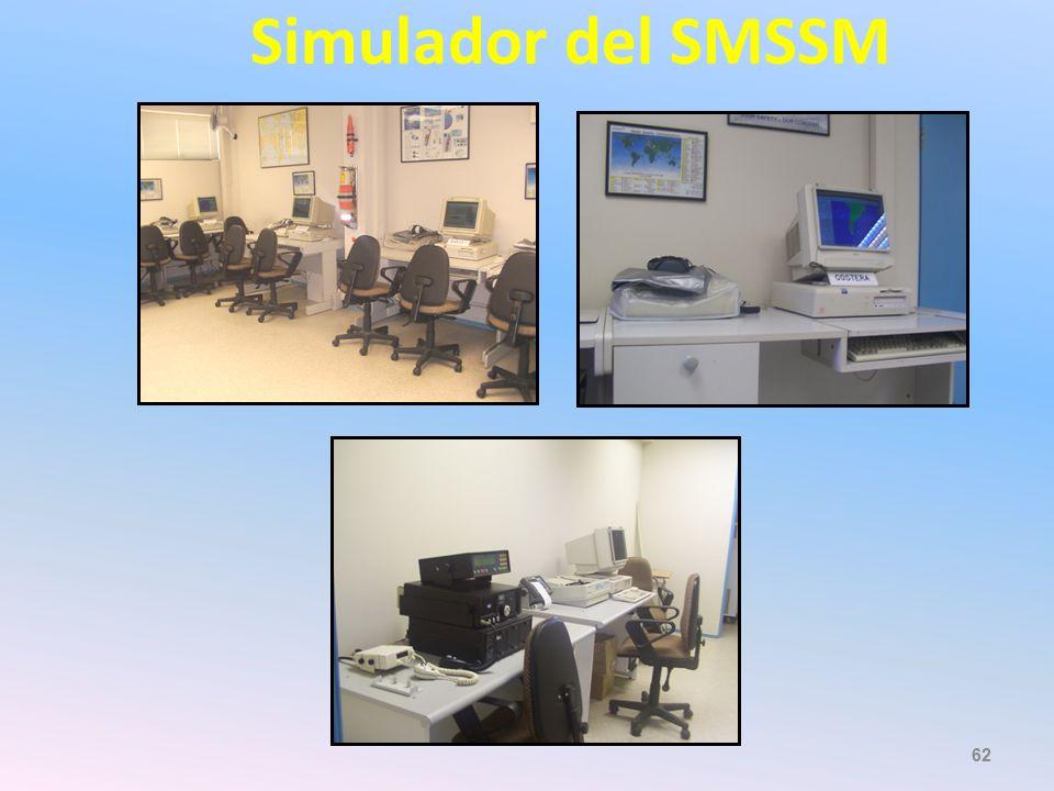 Simulador del SMSSM