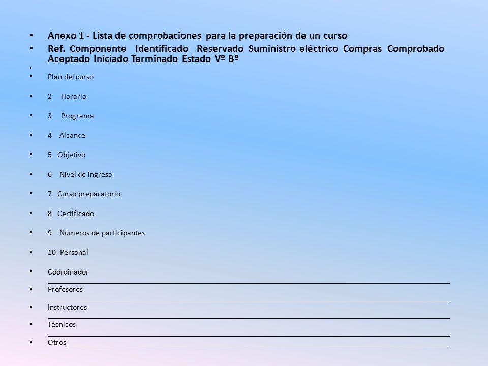 Anexo 1 - Lista de comprobaciones para la preparación de un curso