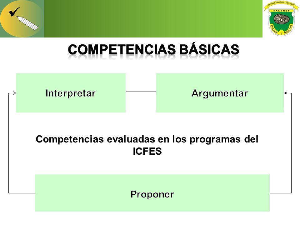 Competencias evaluadas en los programas del ICFES