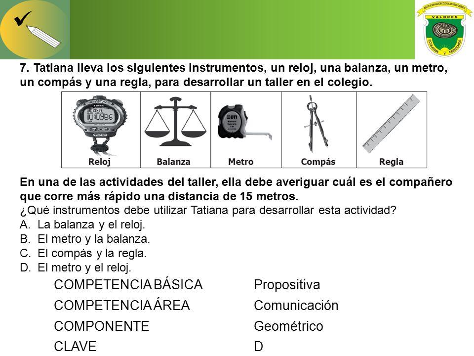 COMPETENCIA BÁSICA Propositiva COMPETENCIA ÁREA Comunicación