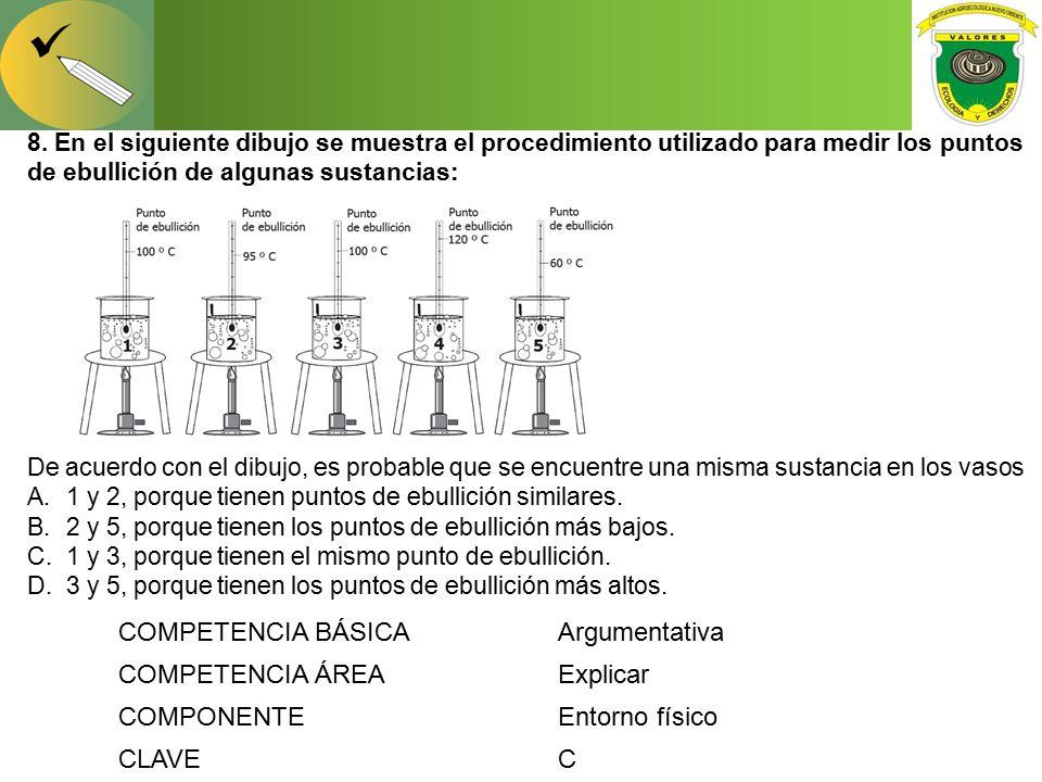 COMPETENCIA BÁSICA Argumentativa COMPETENCIA ÁREA Explicar COMPONENTE