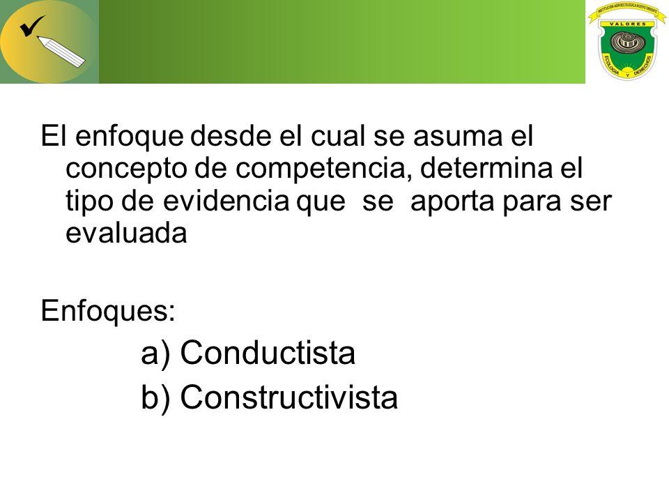 a) Conductista b) Constructivista