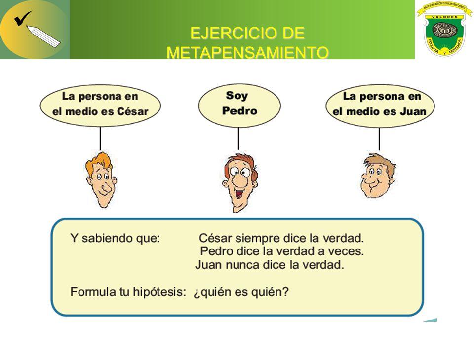 EJERCICIO DE METAPENSAMIENTO