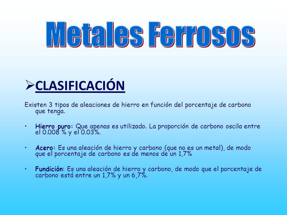 Metales Ferrosos CLASIFICACIÓN