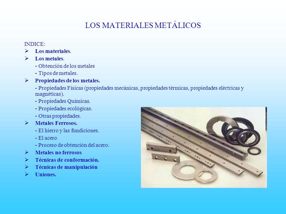 LOS MATERIALES METÁLICOS