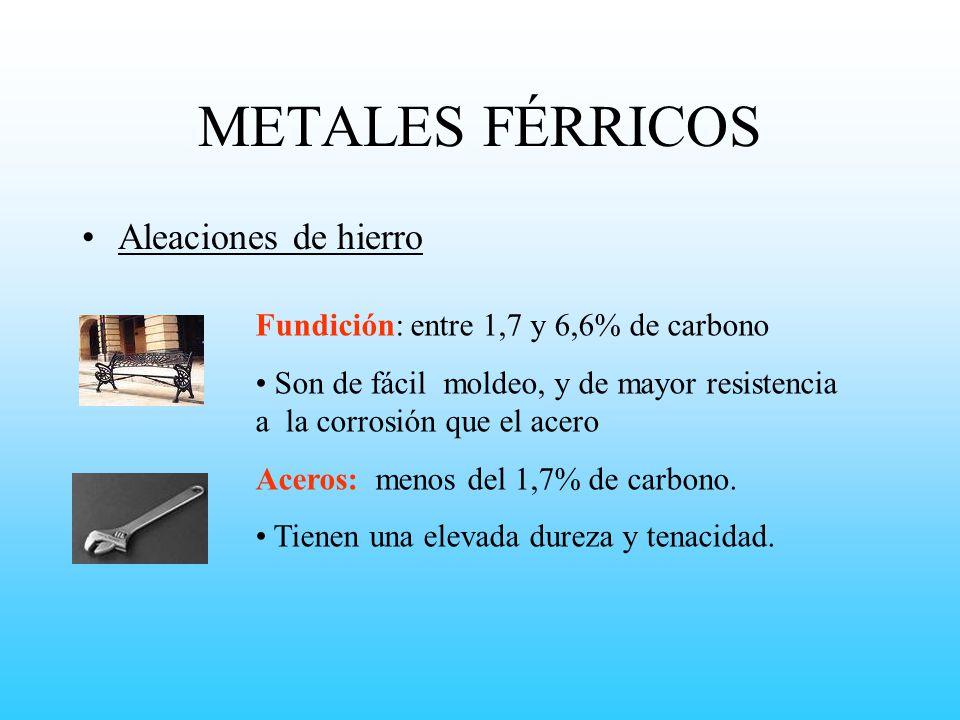 METALES FÉRRICOS Aleaciones de hierro