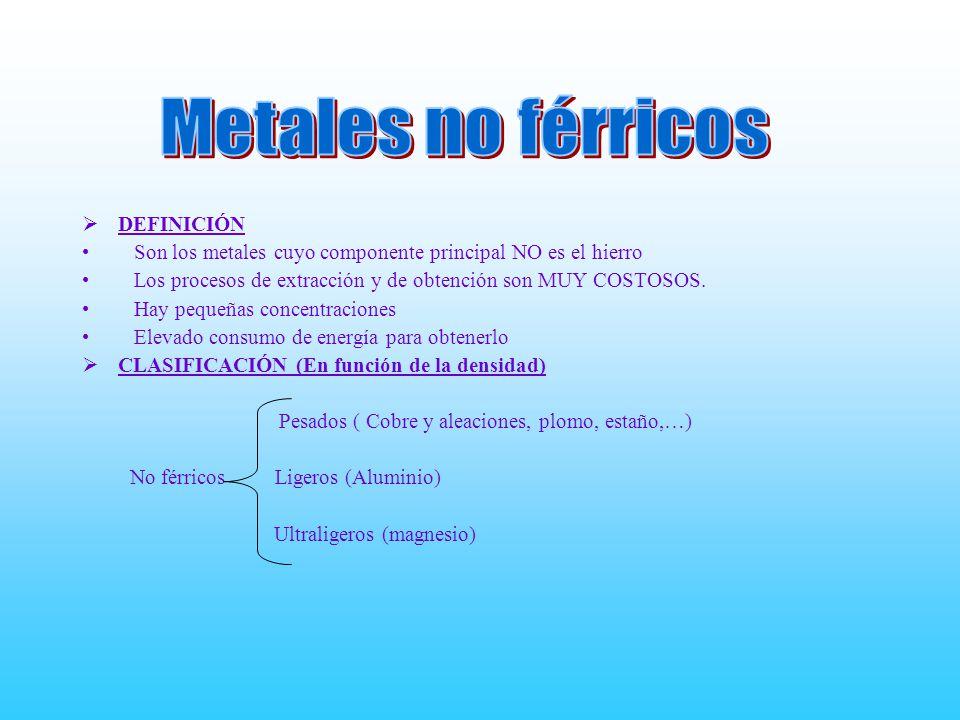 Metales no férricos DEFINICIÓN