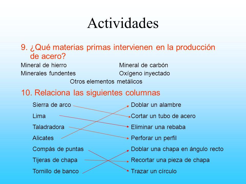 Actividades 9. ¿Qué materias primas intervienen en la producción de acero Mineral de hierro Mineral de carbón.