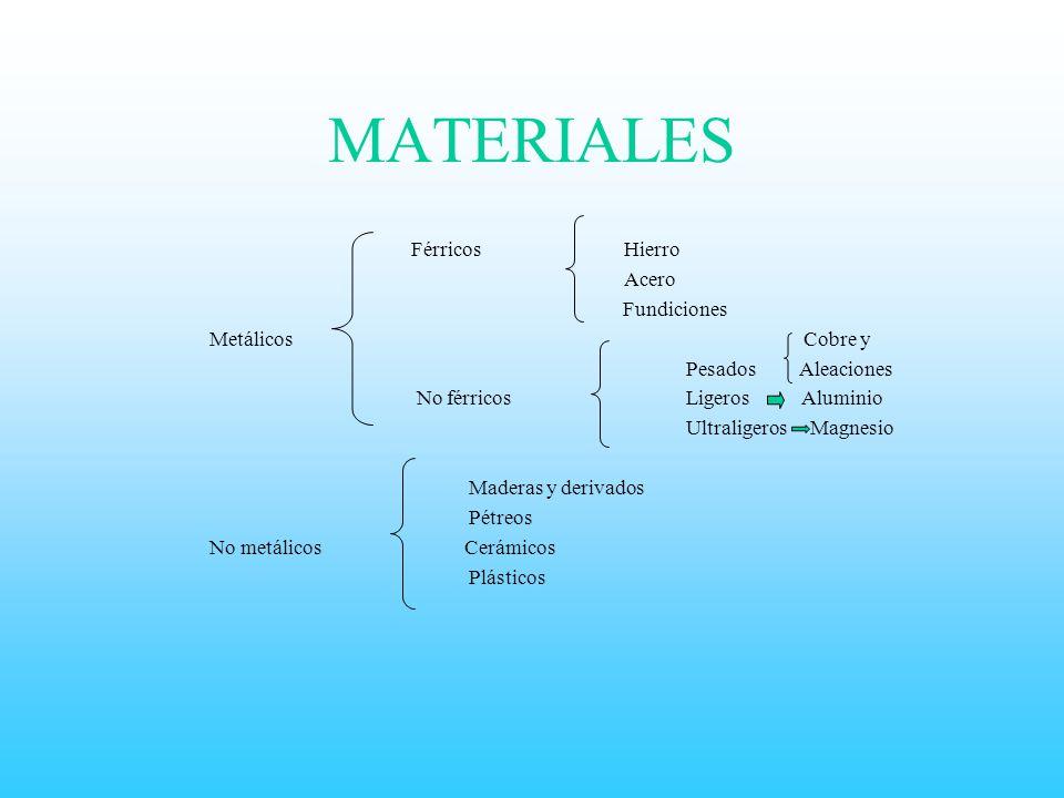 MATERIALES Férricos Hierro Acero Fundiciones Metálicos Cobre y