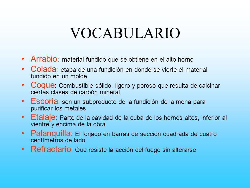 VOCABULARIO Arrabio: material fundido que se obtiene en el alto horno