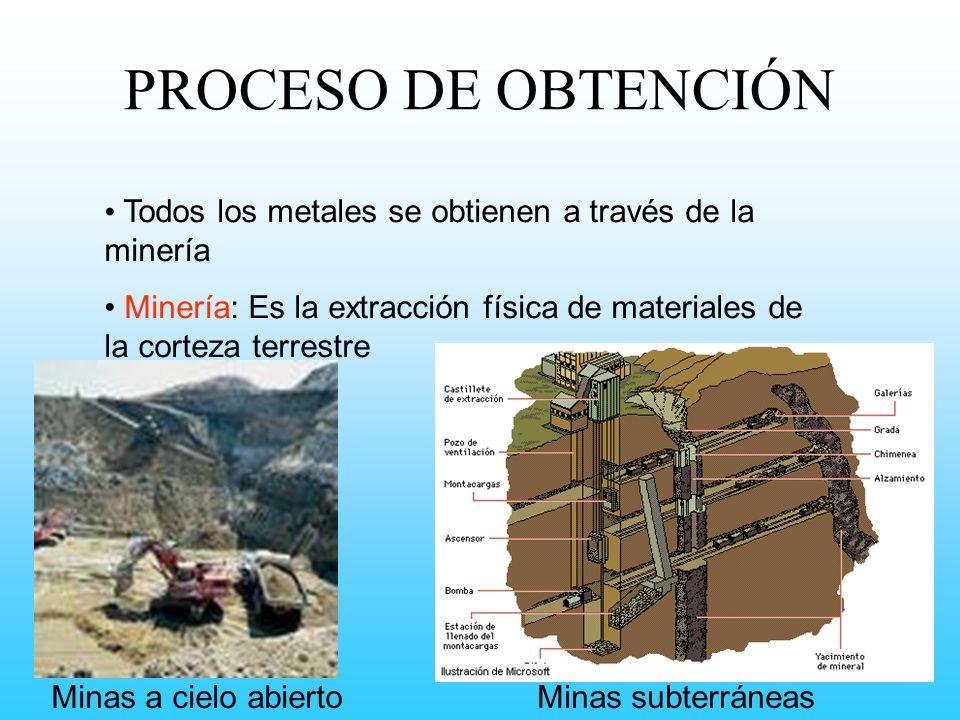 PROCESO DE OBTENCIÓN Todos los metales se obtienen a través de la minería. Minería: Es la extracción física de materiales de la corteza terrestre.