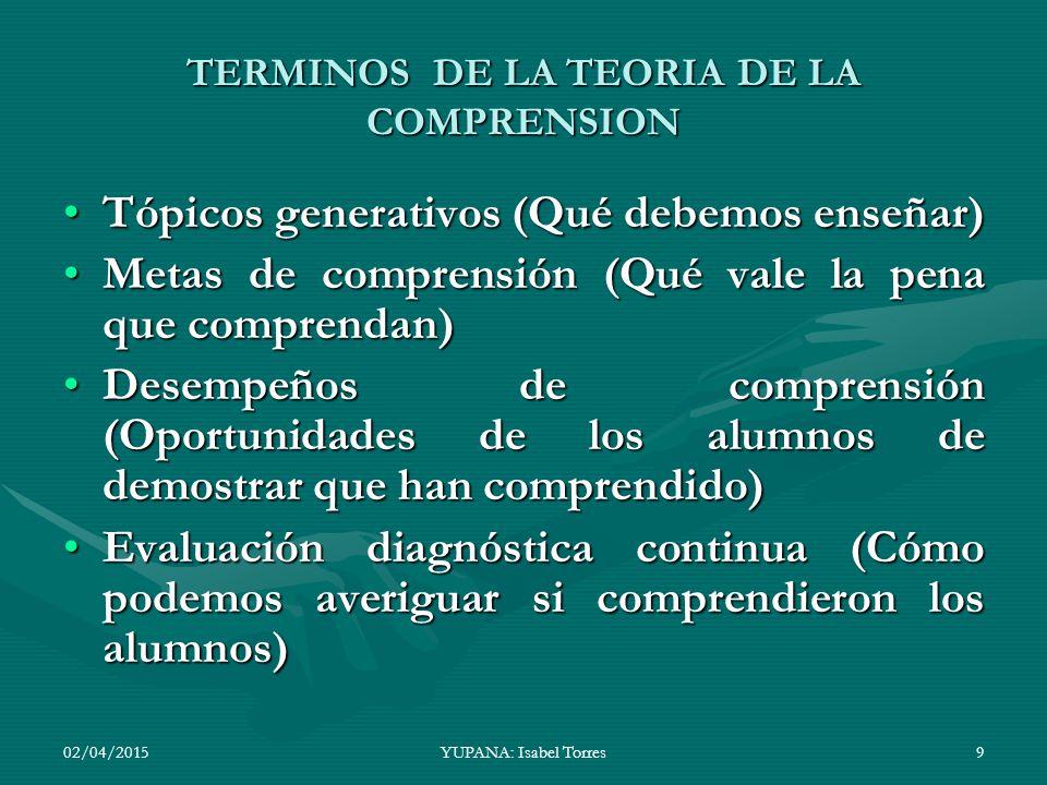 TERMINOS DE LA TEORIA DE LA COMPRENSION