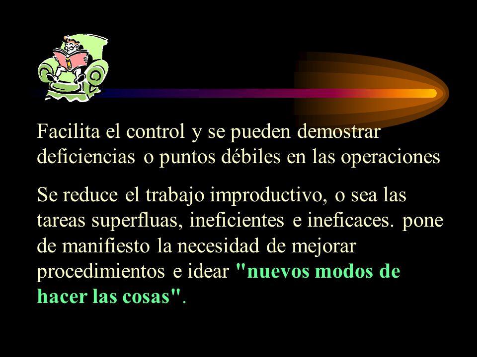 Facilita el control y se pueden demostrar deficiencias o puntos débiles en las operaciones