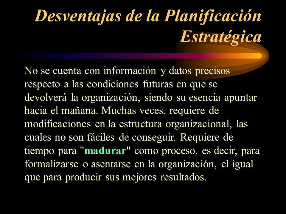 Desventajas de la Planificación Estratégica
