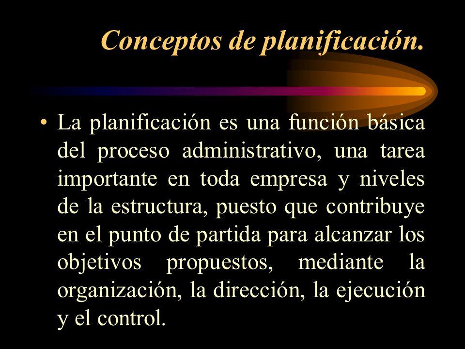 Conceptos de planificación.