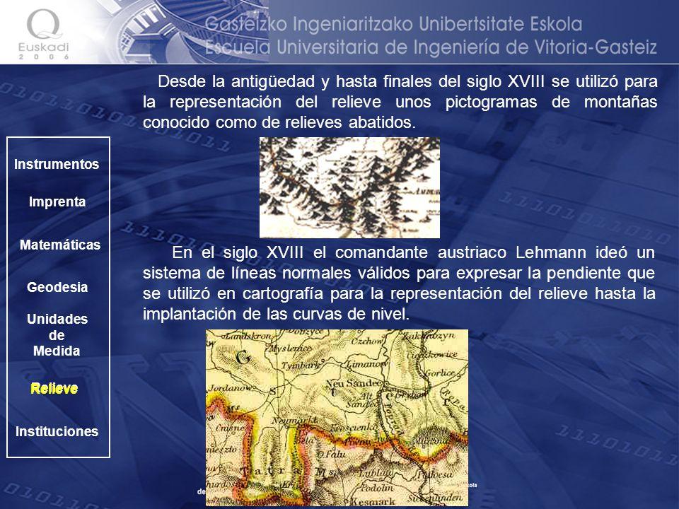 Desde la antigüedad y hasta finales del siglo XVIII se utilizó para la representación del relieve unos pictogramas de montañas conocido como de relieves abatidos.