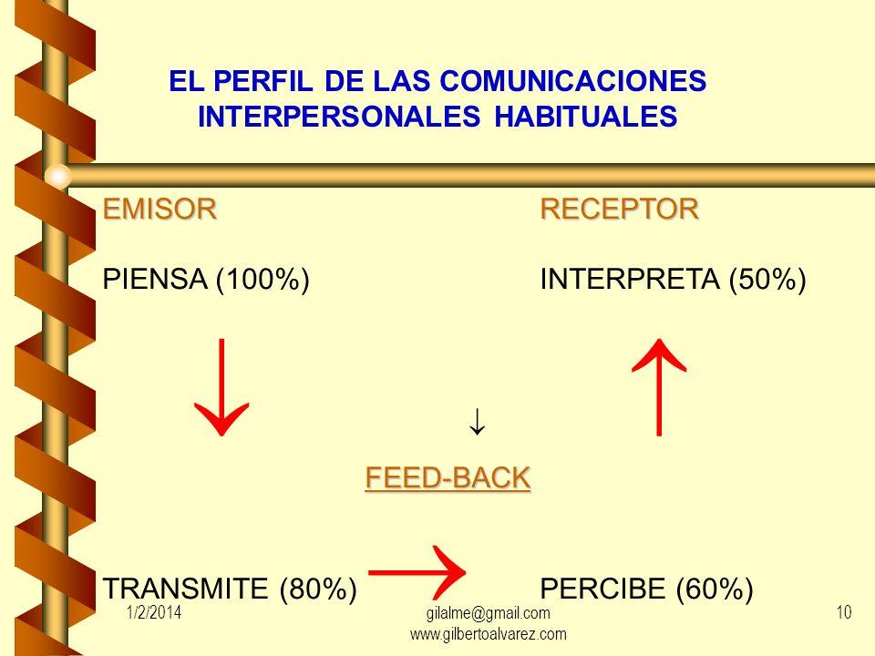EL PERFIL DE LAS COMUNICACIONES INTERPERSONALES HABITUALES