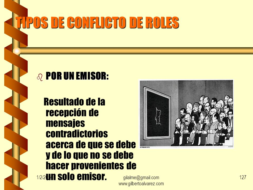 TIPOS DE CONFLICTO DE ROLES