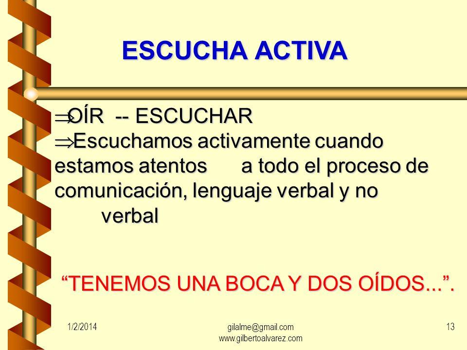 ESCUCHA ACTIVA OÍR -- ESCUCHAR