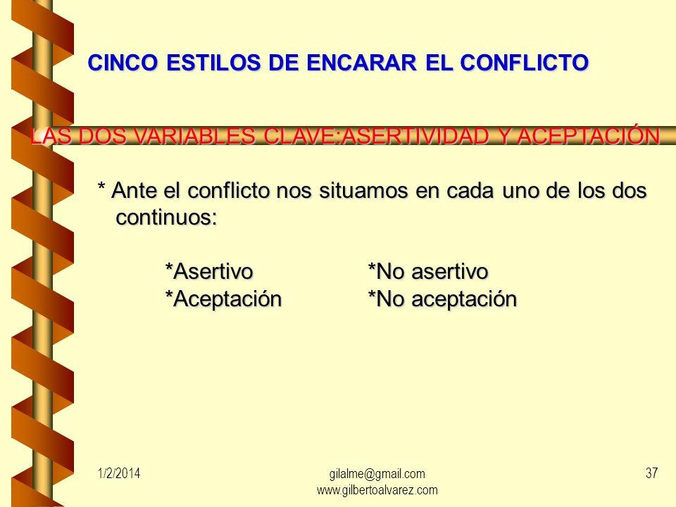 CINCO ESTILOS DE ENCARAR EL CONFLICTO