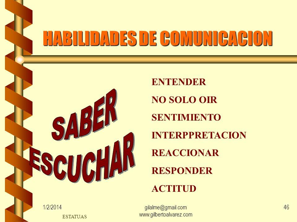 HABILIDADES DE COMUNICACION