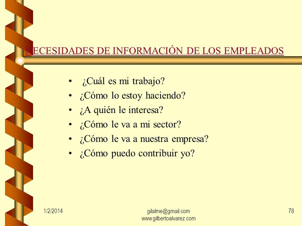 NECESIDADES DE INFORMACIÓN DE LOS EMPLEADOS