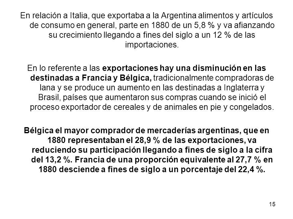 En relación a Italia, que exportaba a la Argentina alimentos y artículos de consumo en general, parte en 1880 de un 5,8 % y va afianzando su crecimiento llegando a fines del siglo a un 12 % de las importaciones.