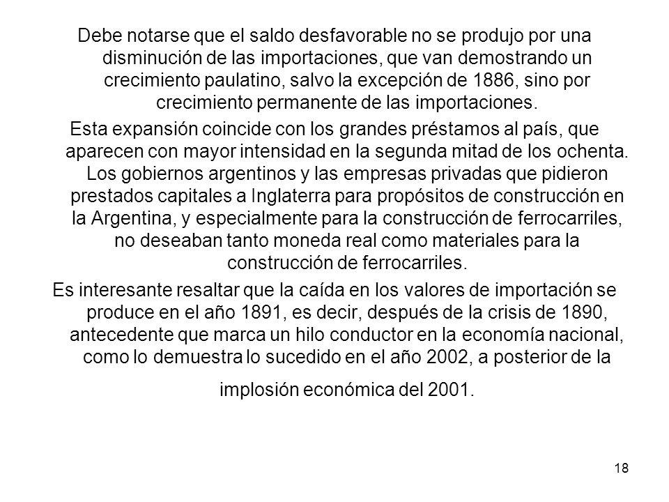 Debe notarse que el saldo desfavorable no se produjo por una disminución de las importaciones, que van demostrando un crecimiento paulatino, salvo la excepción de 1886, sino por crecimiento permanente de las importaciones.