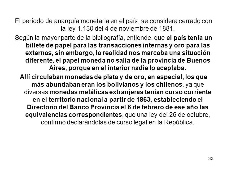 El período de anarquía monetaria en el país, se considera cerrado con la ley 1.130 del 4 de noviembre de 1881.