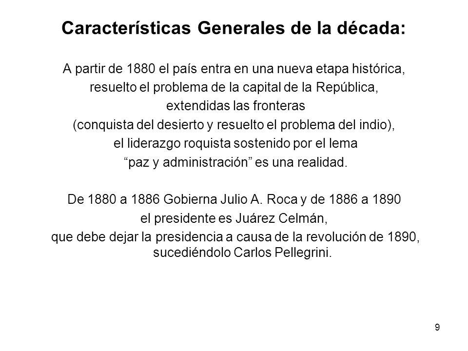 Características Generales de la década: