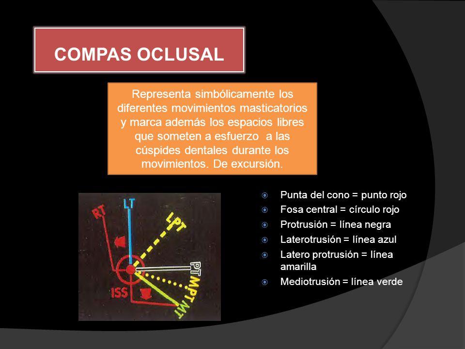 COMPAS OCLUSAL