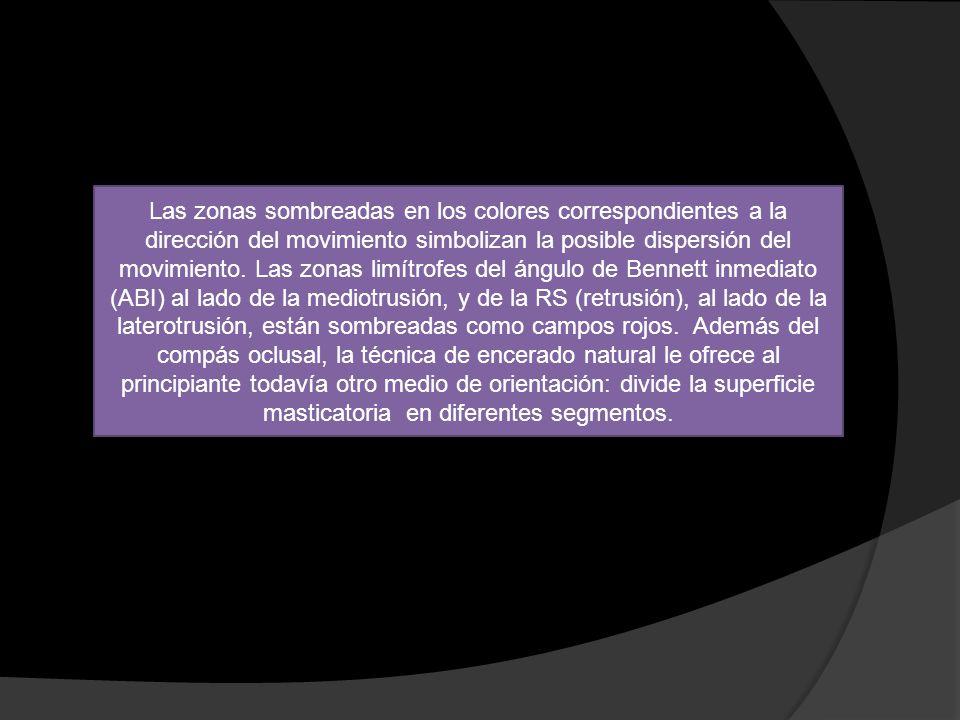 Las zonas sombreadas en los colores correspondientes a la dirección del movimiento simbolizan la posible dispersión del movimiento.