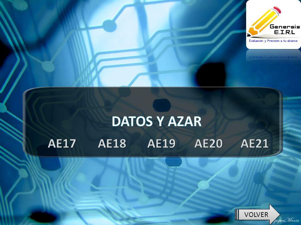 DATOS Y AZAR AE17 AE18 AE19 AE20 AE21 VOLVER