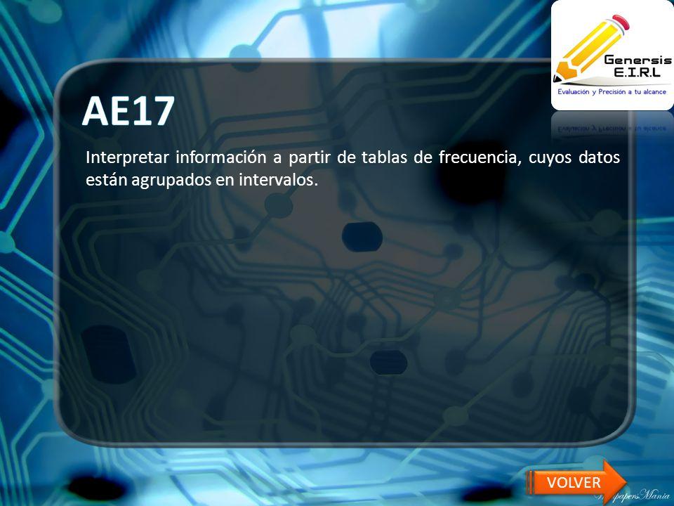 AE17 Interpretar información a partir de tablas de frecuencia, cuyos datos están agrupados en intervalos.