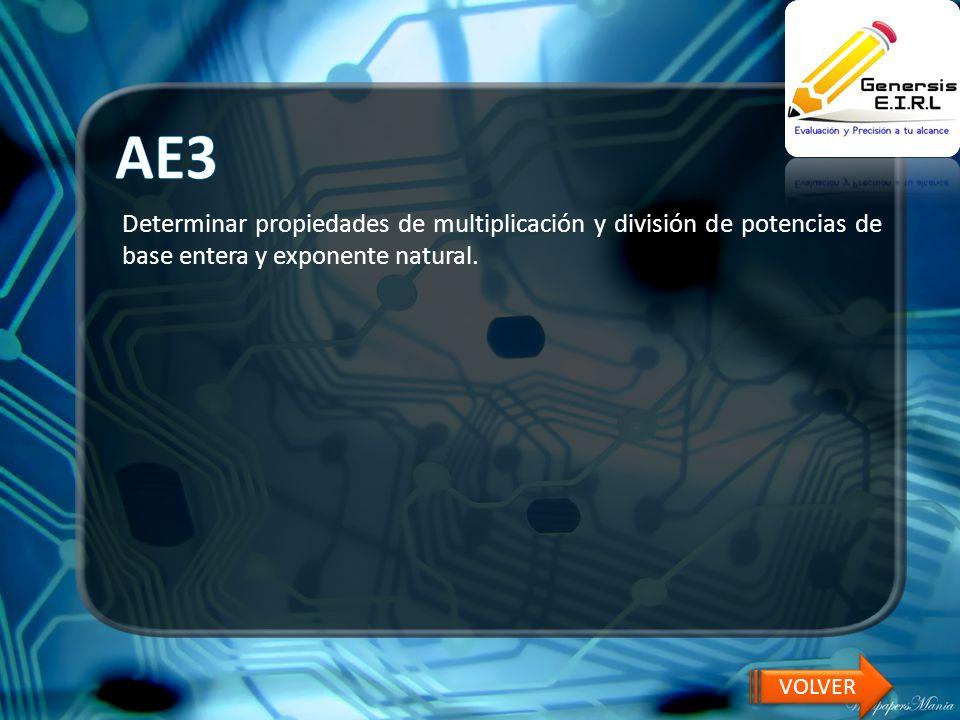 AE3 Determinar propiedades de multiplicación y división de potencias de base entera y exponente natural.