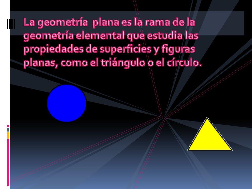 La geometría plana es la rama de la geometría elemental que estudia las propiedades de superficies y figuras planas, como el triángulo o el círculo.