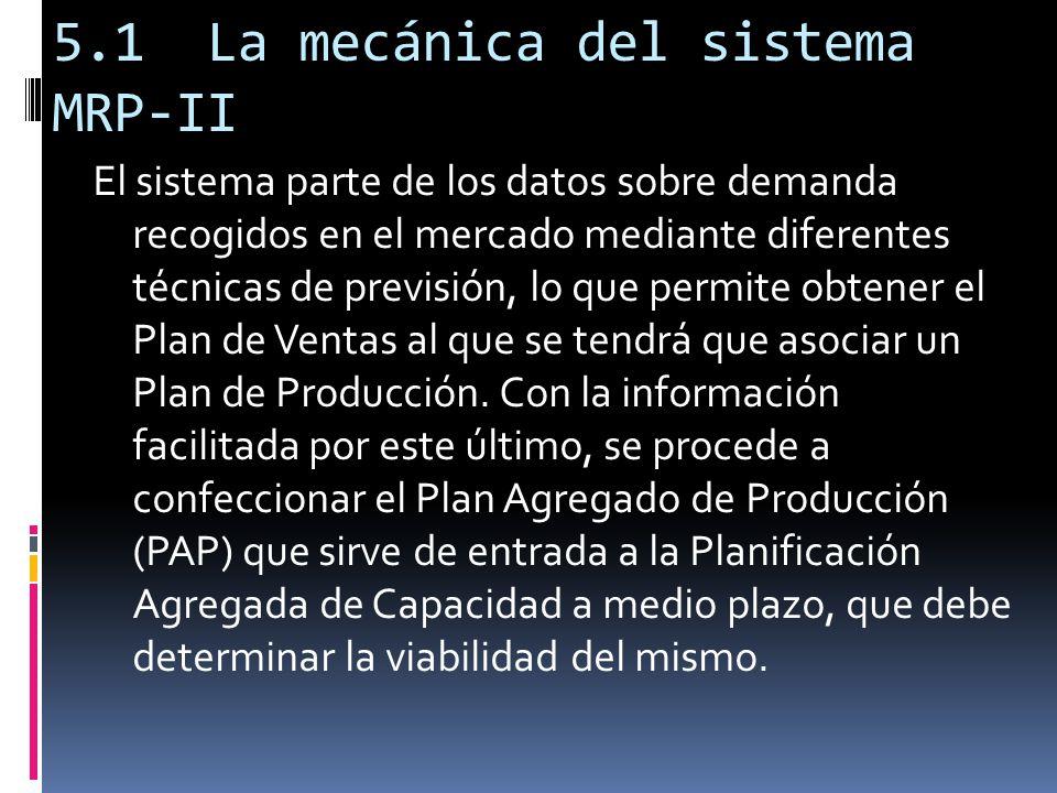 5.1 La mecánica del sistema MRP-II