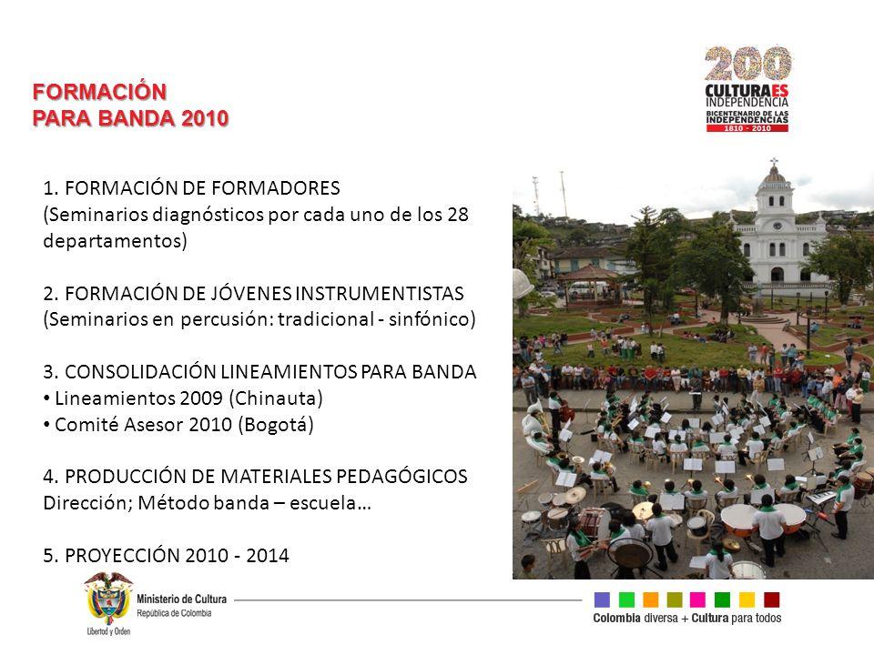 FORMACIÓN PARA BANDA 2010. 1. FORMACIÓN DE FORMADORES. (Seminarios diagnósticos por cada uno de los 28.