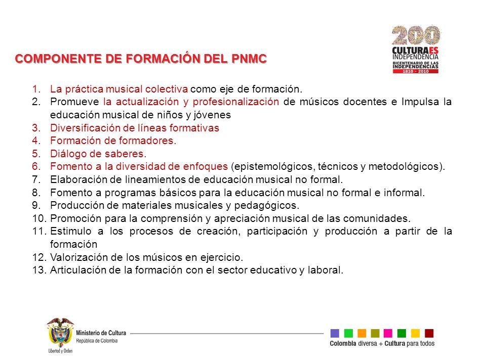 COMPONENTE DE FORMACIÓN DEL PNMC