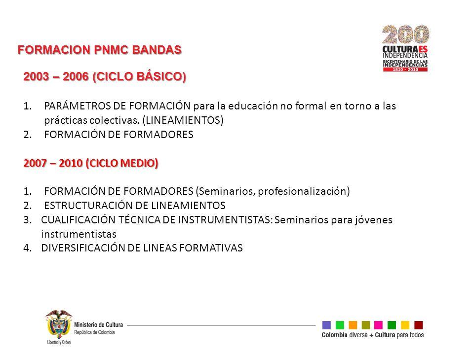 FORMACION PNMC BANDAS 2003 – 2006 (CICLO BÁSICO)