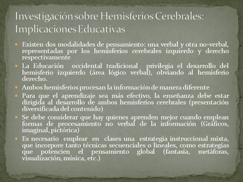 Investigación sobre Hemisferios Cerebrales: Implicaciones Educativas