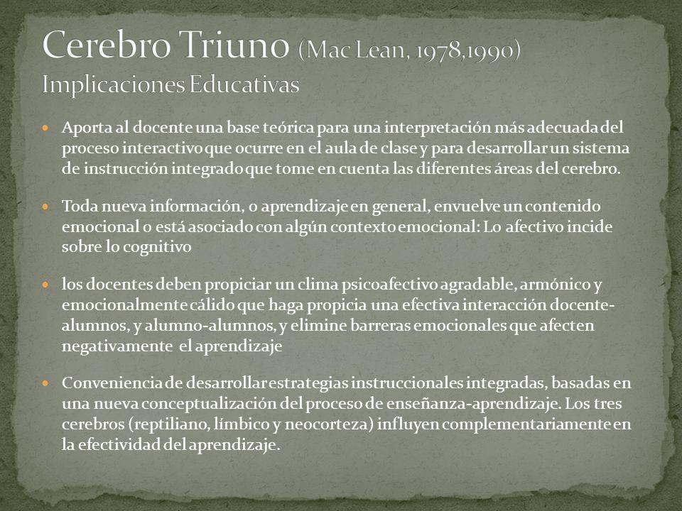 Cerebro Triuno (Mac Lean, 1978,1990) Implicaciones Educativas