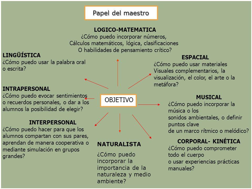 Papel del maestro OBJETIVO LOGICO-MATEMATICA