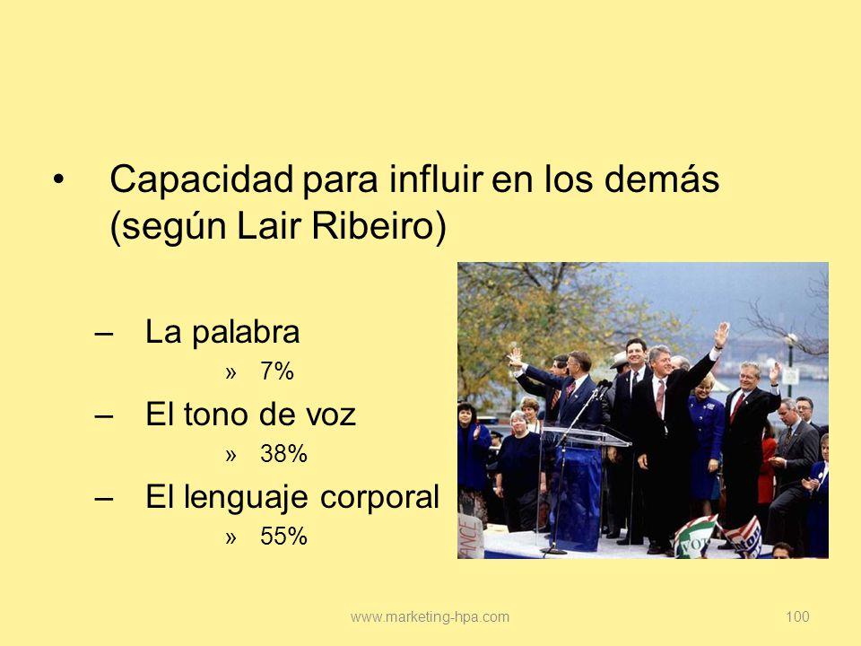Capacidad para influir en los demás (según Lair Ribeiro)