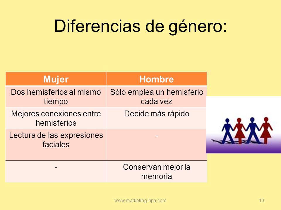 Diferencias de género: